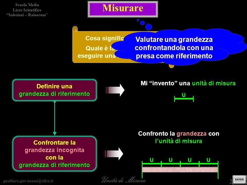 Misurare Cosa significa misurare Quale è la procedura per. eseguire una misura corretta
