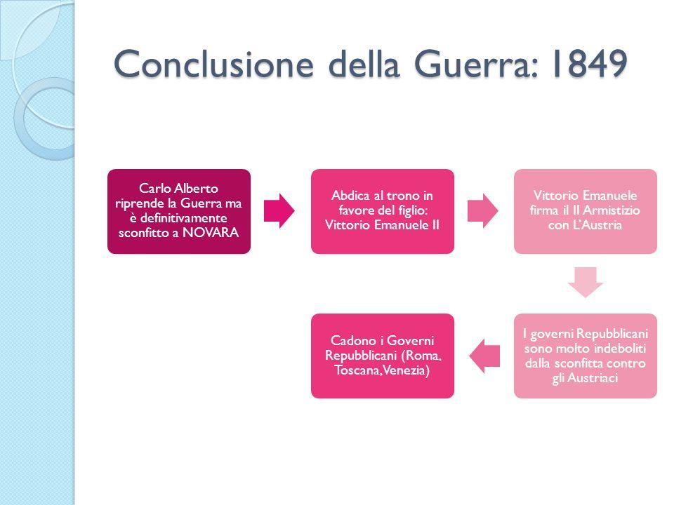 Conclusione della Guerra: 1849