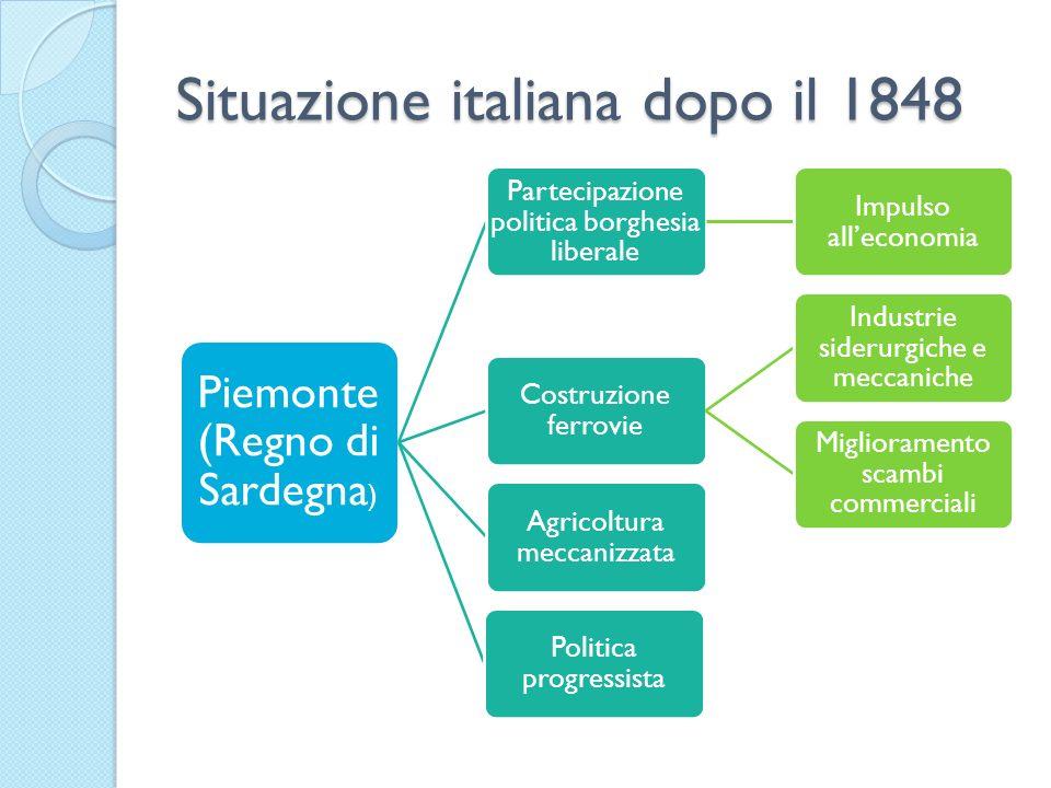 Situazione italiana dopo il 1848