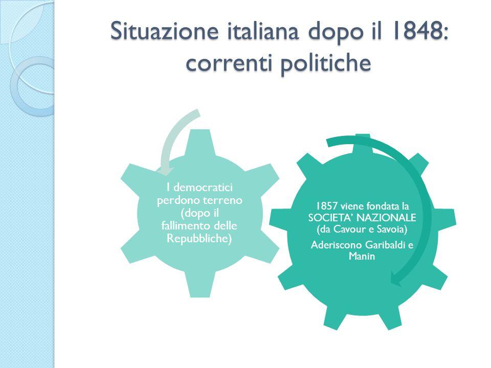 Situazione italiana dopo il 1848: correnti politiche