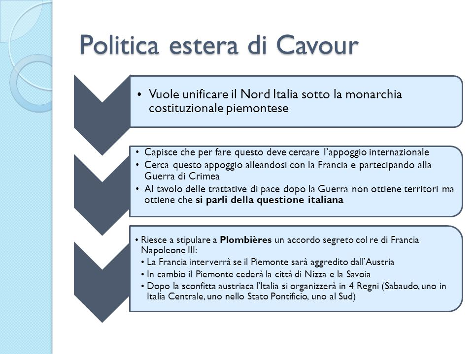 Politica estera di Cavour
