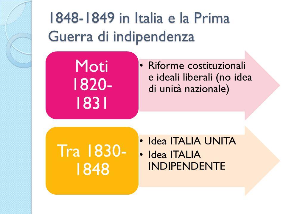 1848-1849 in Italia e la Prima Guerra di indipendenza