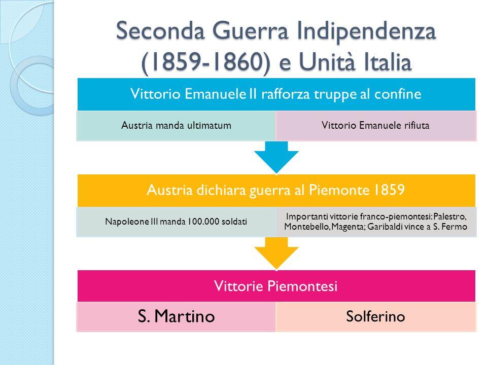 Seconda Guerra Indipendenza (1859-1860) e Unità Italia
