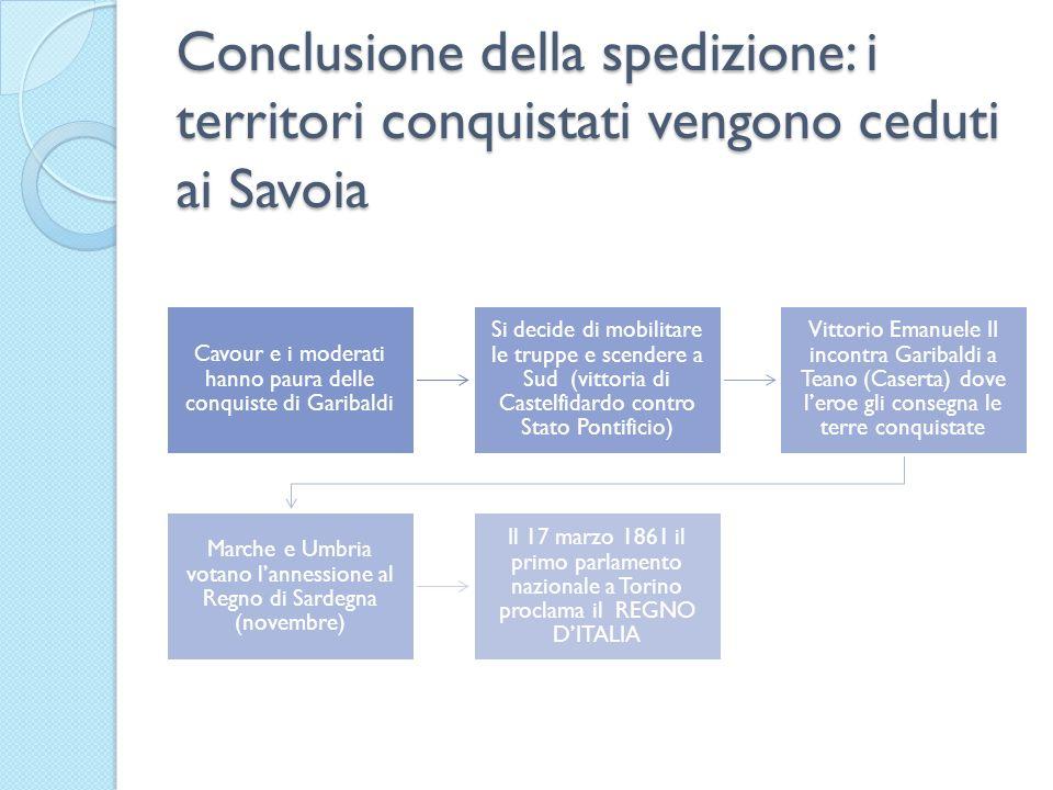 Conclusione della spedizione: i territori conquistati vengono ceduti ai Savoia