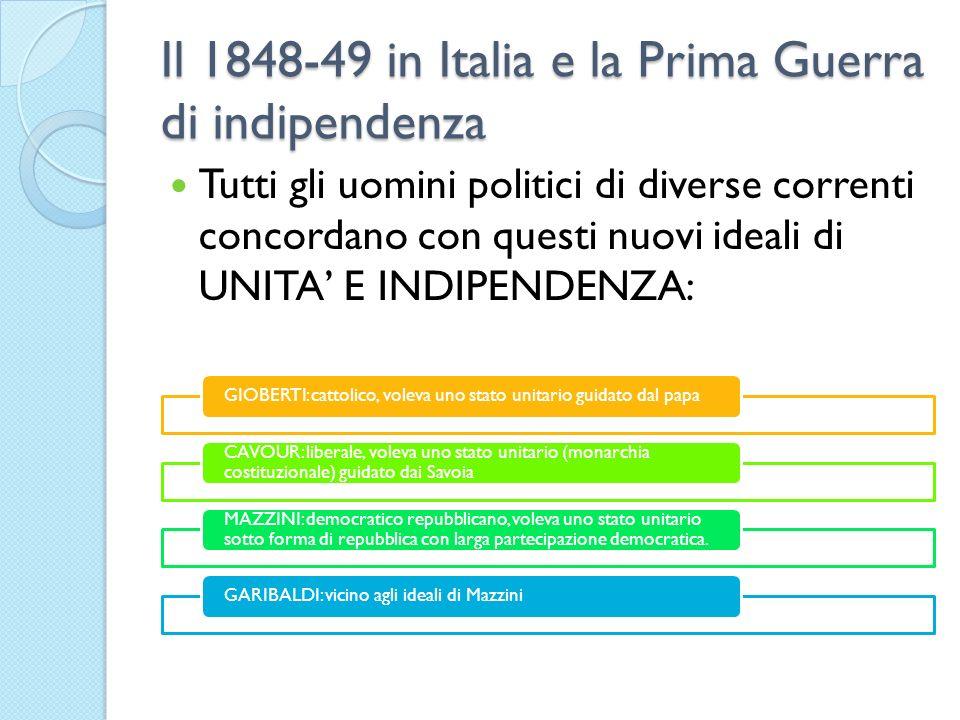 Il 1848-49 in Italia e la Prima Guerra di indipendenza