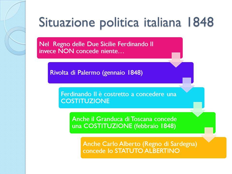 Situazione politica italiana 1848