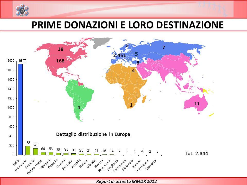 PRIME DONAZIONI E LORO DESTINAZIONE Report di attività IBMDR 2012