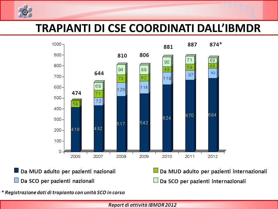 TRAPIANTI DI CSE COORDINATI DALL'IBMDR Report di attività IBMDR 2012