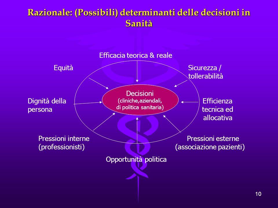 Razionale: (Possibili) determinanti delle decisioni in Sanità