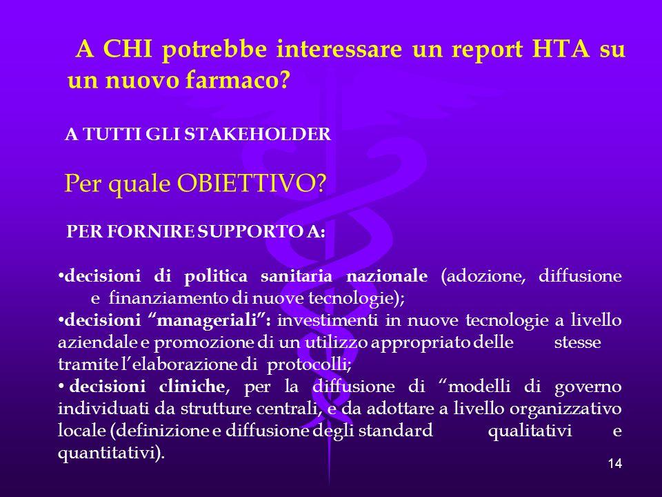 A CHI potrebbe interessare un report HTA su un nuovo farmaco