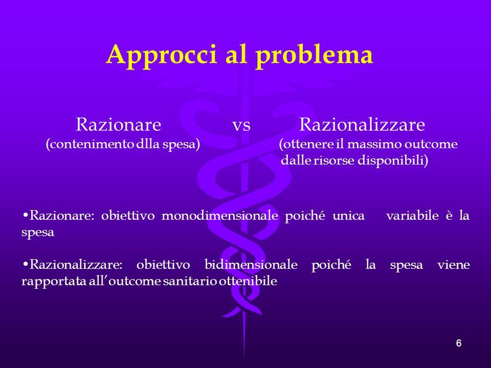 Approcci al problema Razionare vs Razionalizzare