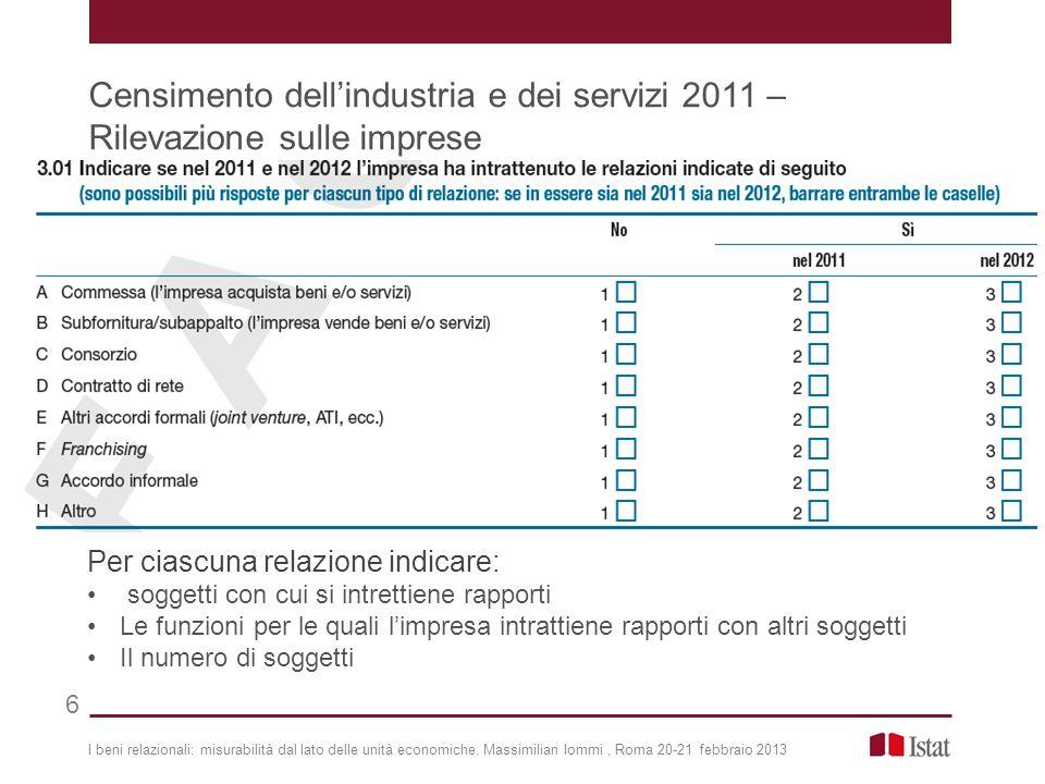 Censimento dell'industria e dei servizi 2011 – Rilevazione sulle imprese