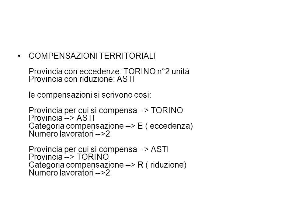 COMPENSAZIONI TERRITORIALI Provincia con eccedenze: TORINO n°2 unità Provincia con riduzione: ASTI le compensazioni si scrivono cosi: Provincia per cui si compensa --> TORINO Provincia --> ASTI Categoria compensazione --> E ( eccedenza) Numero lavoratori -->2 Provincia per cui si compensa --> ASTI Provincia --> TORINO Categoria compensazione --> R ( riduzione) Numero lavoratori -->2