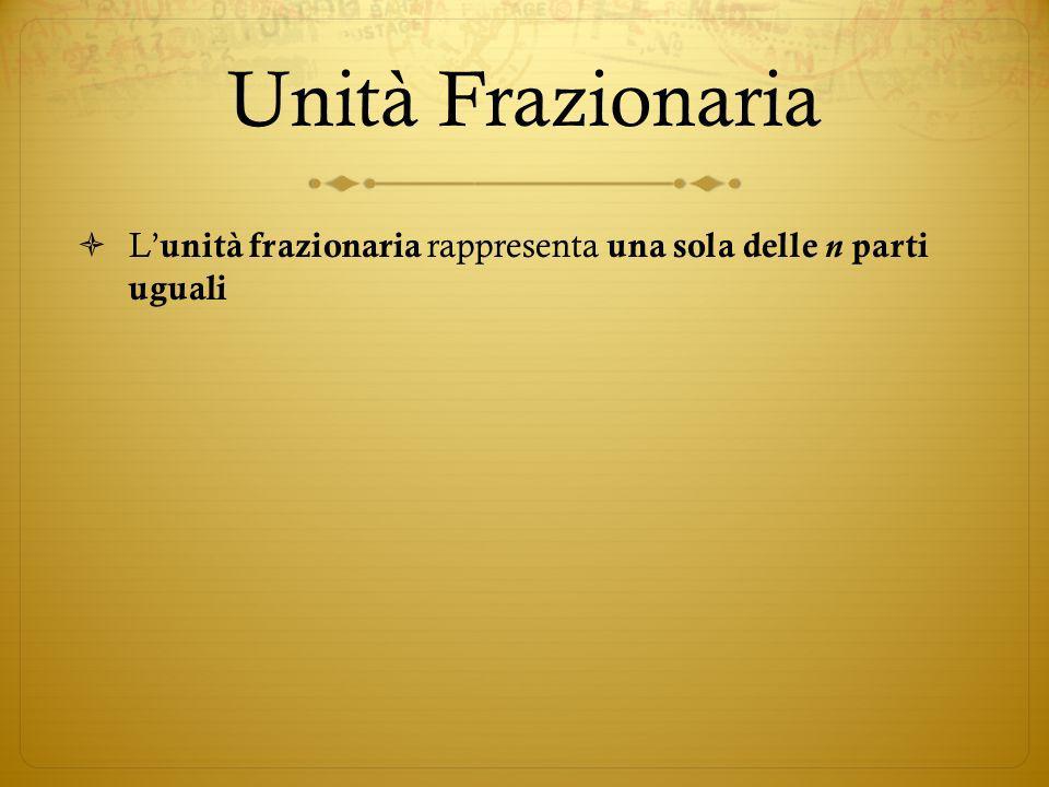 Unità Frazionaria L'unità frazionaria rappresenta una sola delle n parti uguali