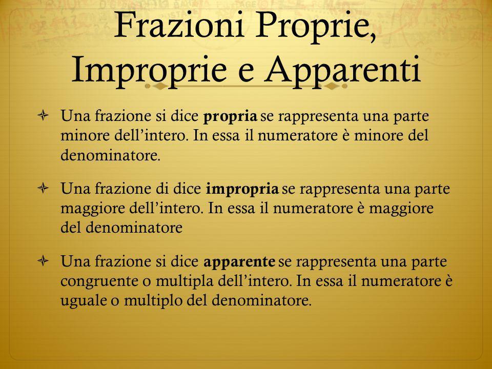 Frazioni Proprie, Improprie e Apparenti