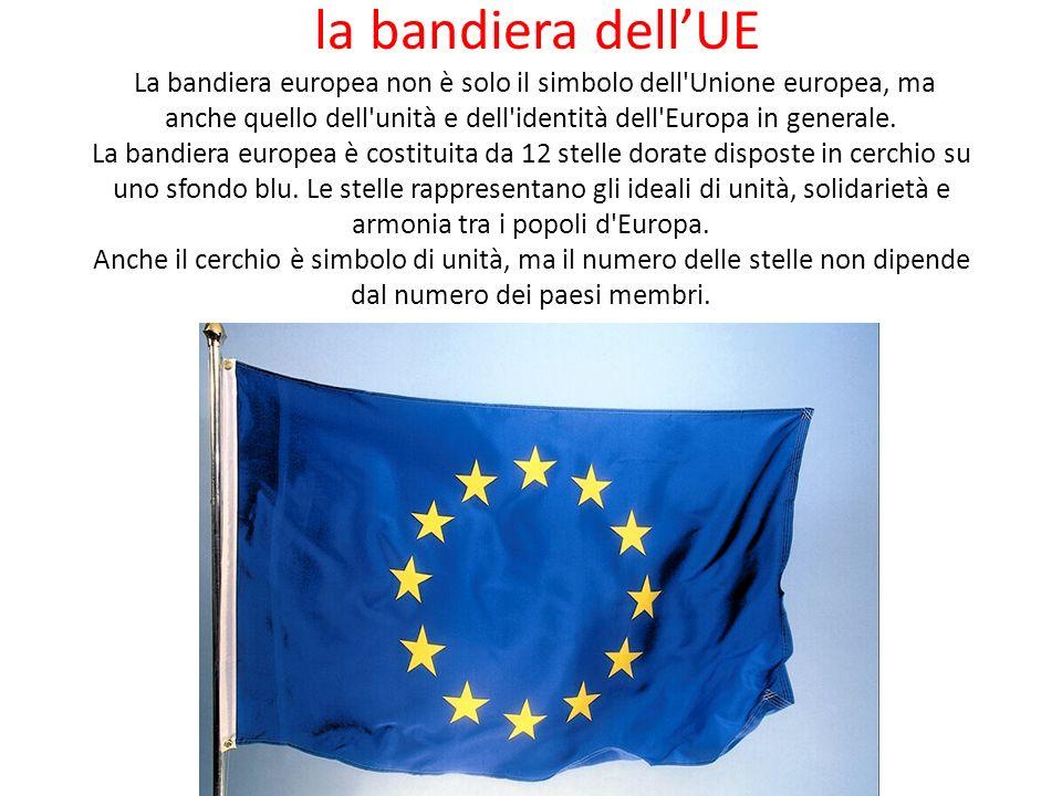 Che cosa la ue l 39 unione europea ue una famiglia di for Numero membri camera dei deputati
