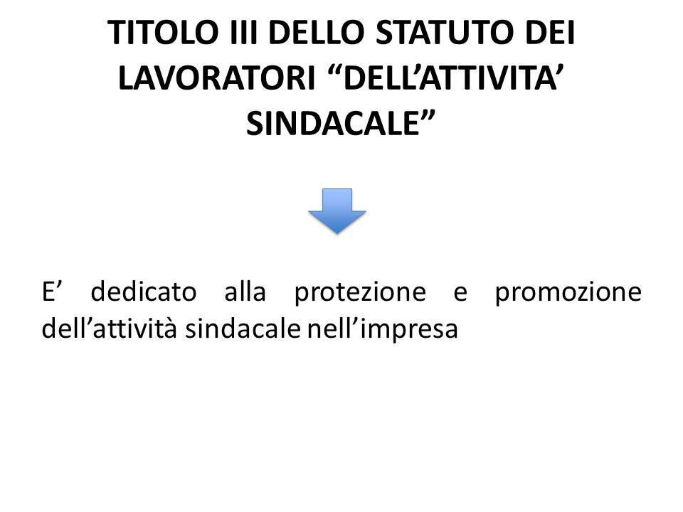 TITOLO III DELLO STATUTO DEI LAVORATORI DELL'ATTIVITA' SINDACALE
