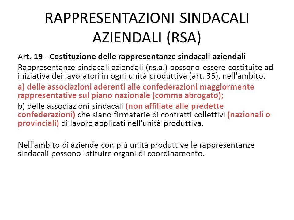 RAPPRESENTAZIONI SINDACALI AZIENDALI (RSA)