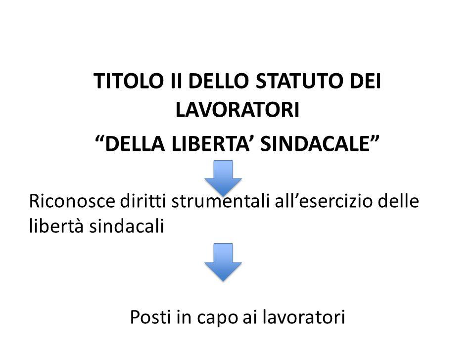 TITOLO II DELLO STATUTO DEI LAVORATORI DELLA LIBERTA' SINDACALE