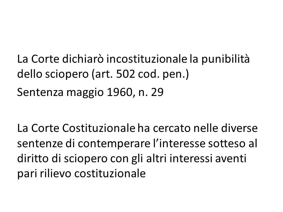 La Corte dichiarò incostituzionale la punibilità dello sciopero (art