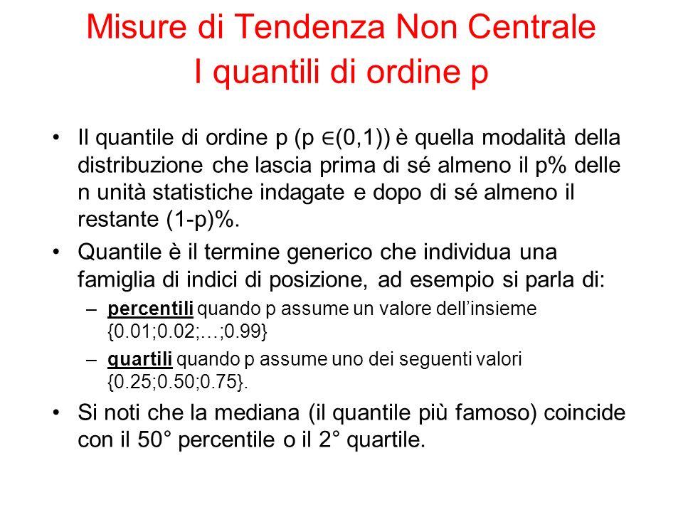 Misure di Tendenza Non Centrale I quantili di ordine p