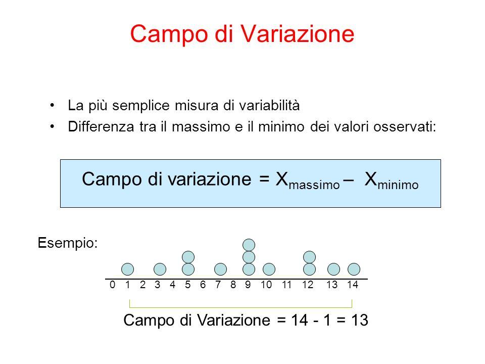 Campo di variazione = Xmassimo – Xminimo