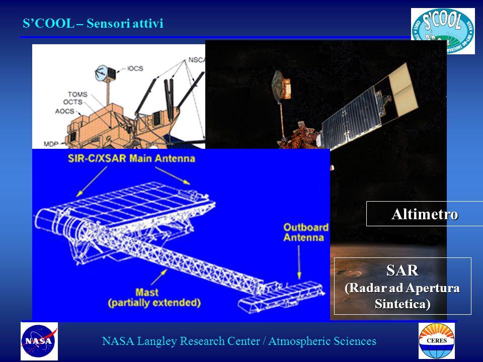 SAR (Radar ad Apertura Sintetica)
