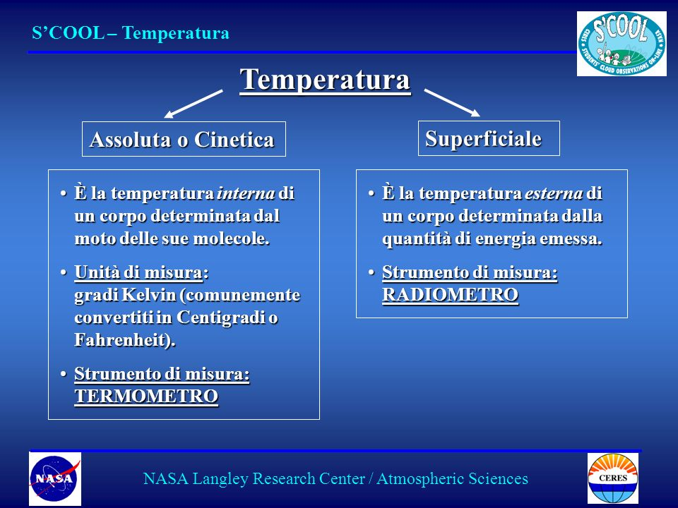 NASA Langley Research Center / Atmospheric Sciences