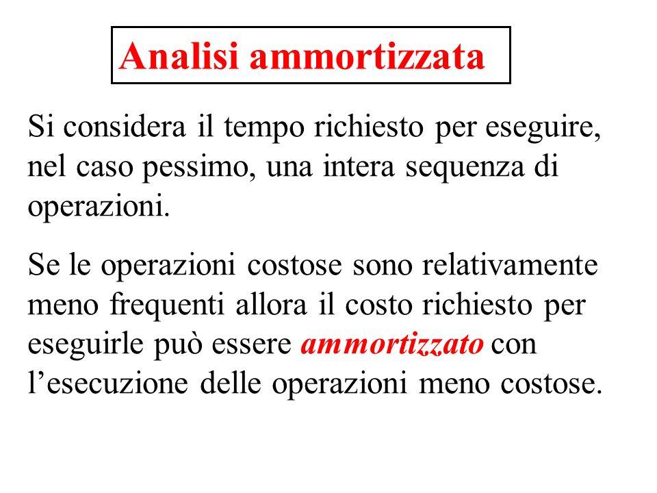 Analisi ammortizzata Si considera il tempo richiesto per eseguire, nel caso pessimo, una intera sequenza di operazioni.