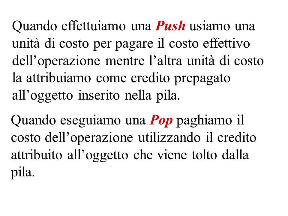 Quando effettuiamo una Push usiamo una unità di costo per pagare il costo effettivo dell'operazione mentre l'altra unità di costo la attribuiamo come credito prepagato all'oggetto inserito nella pila.