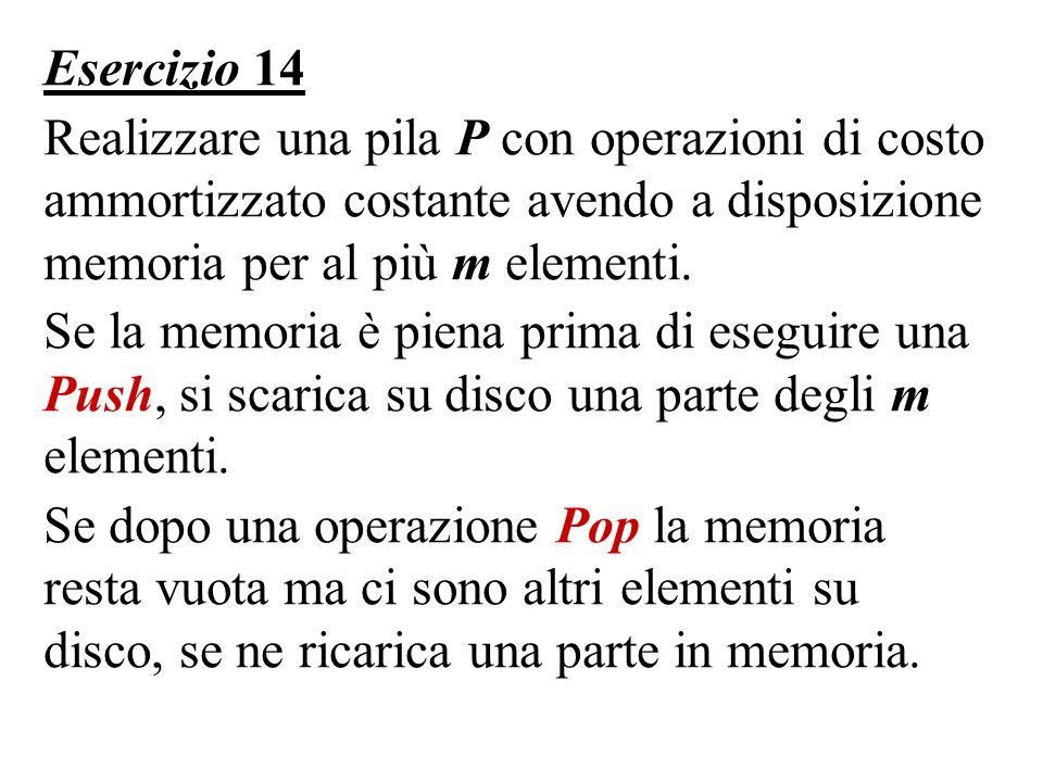 Esercizio 14 Realizzare una pila P con operazioni di costo ammortizzato costante avendo a disposizione memoria per al più m elementi.