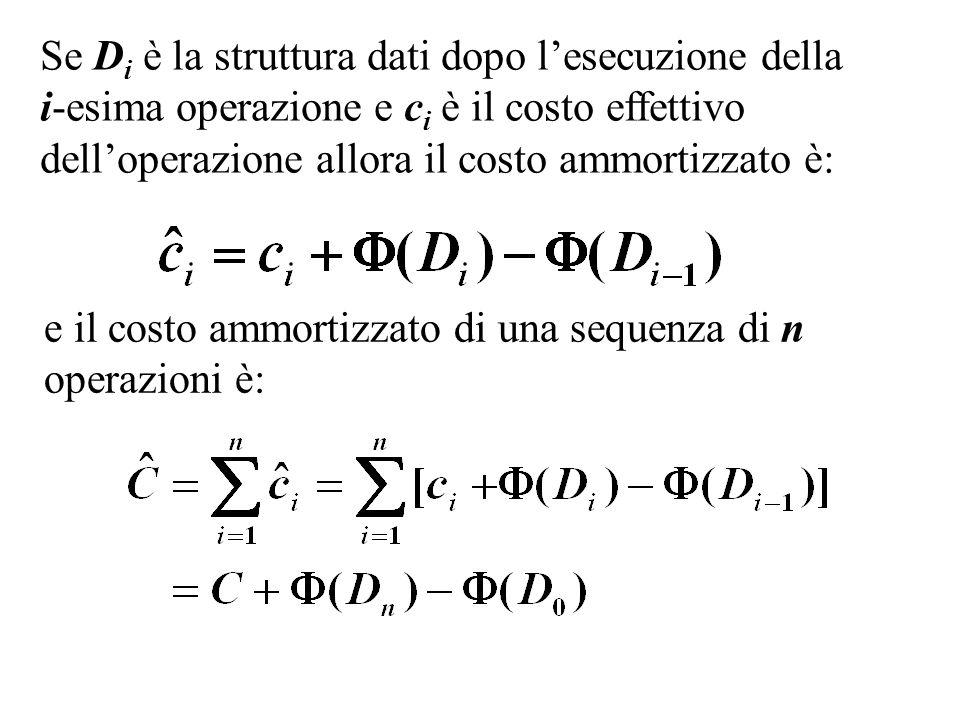 Se Di è la struttura dati dopo l'esecuzione della i-esima operazione e ci è il costo effettivo dell'operazione allora il costo ammortizzato è: