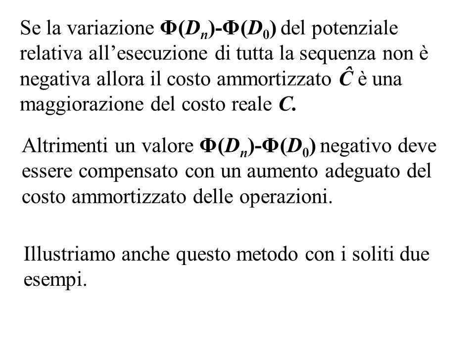 Se la variazione Φ(Dn)-Φ(D0) del potenziale relativa all'esecuzione di tutta la sequenza non è negativa allora il costo ammortizzato Ĉ è una maggiorazione del costo reale C.