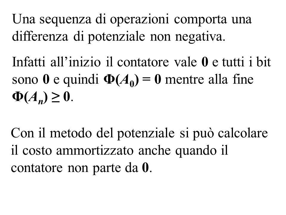 Una sequenza di operazioni comporta una differenza di potenziale non negativa.