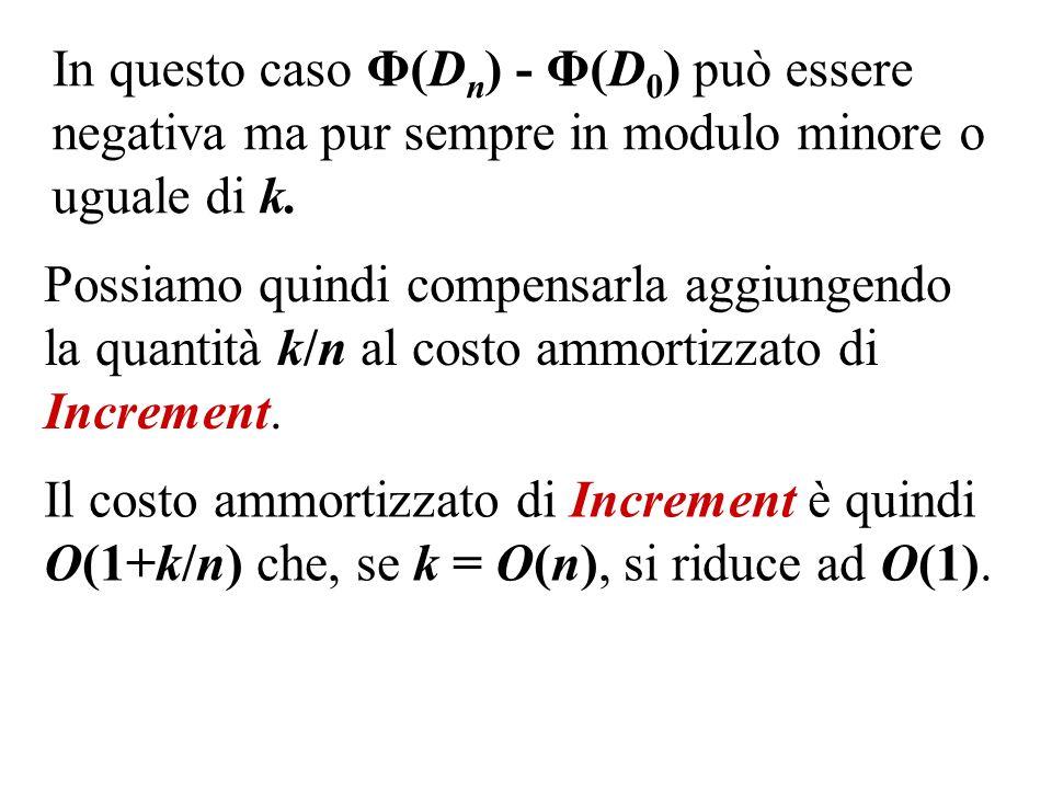 In questo caso Φ(Dn) - Φ(D0) può essere negativa ma pur sempre in modulo minore o uguale di k.