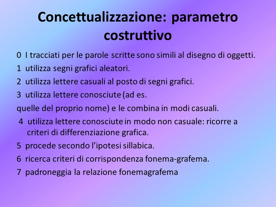 Concettualizzazione: parametro costruttivo