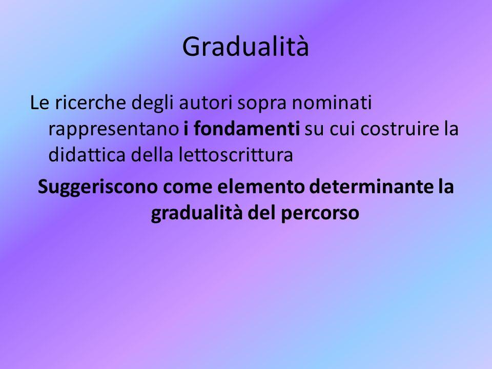 Gradualità
