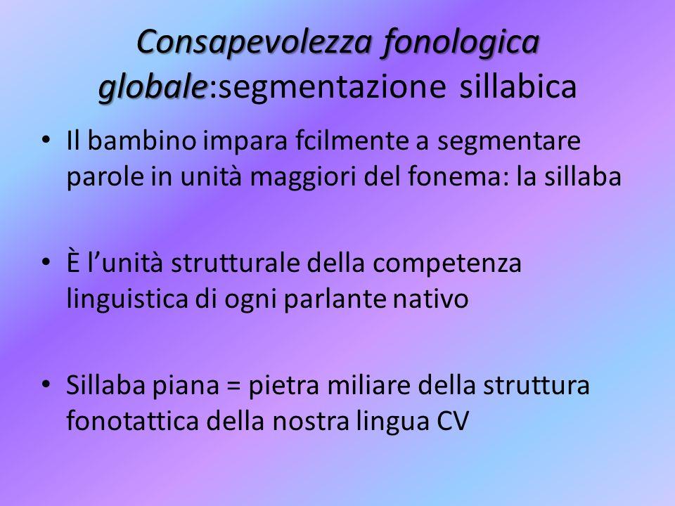 Consapevolezza fonologica globale:segmentazione sillabica