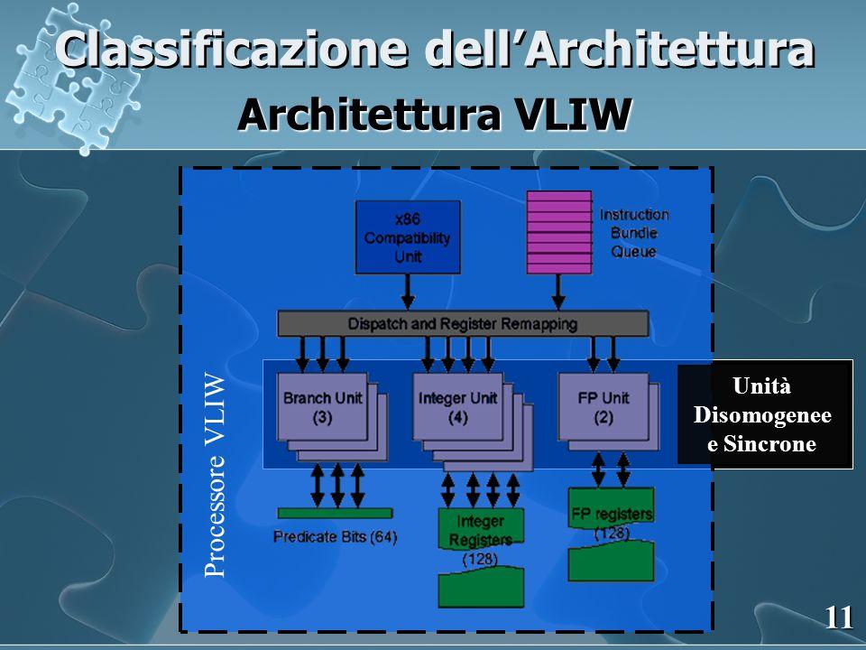 Classificazione dell'Architettura Disomogenee e Sincrone
