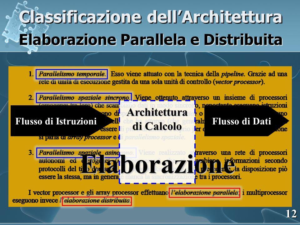 Classificazione dell'Architettura Elaborazione Parallela e Distribuita