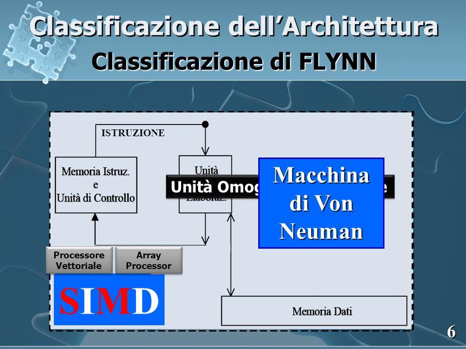 SIMD SISD Classificazione dell'Architettura Classificazione di FLYNN