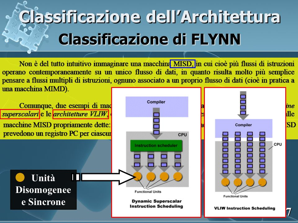 Classificazione dell'Architettura Classificazione di FLYNN