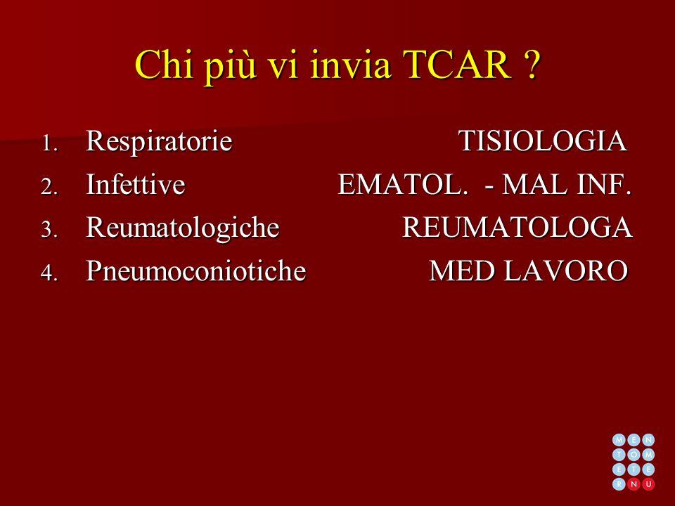 Chi più vi invia TCAR Respiratorie TISIOLOGIA
