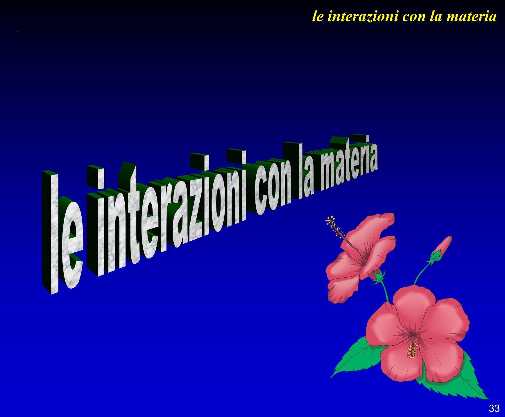 le interazioni con la materia