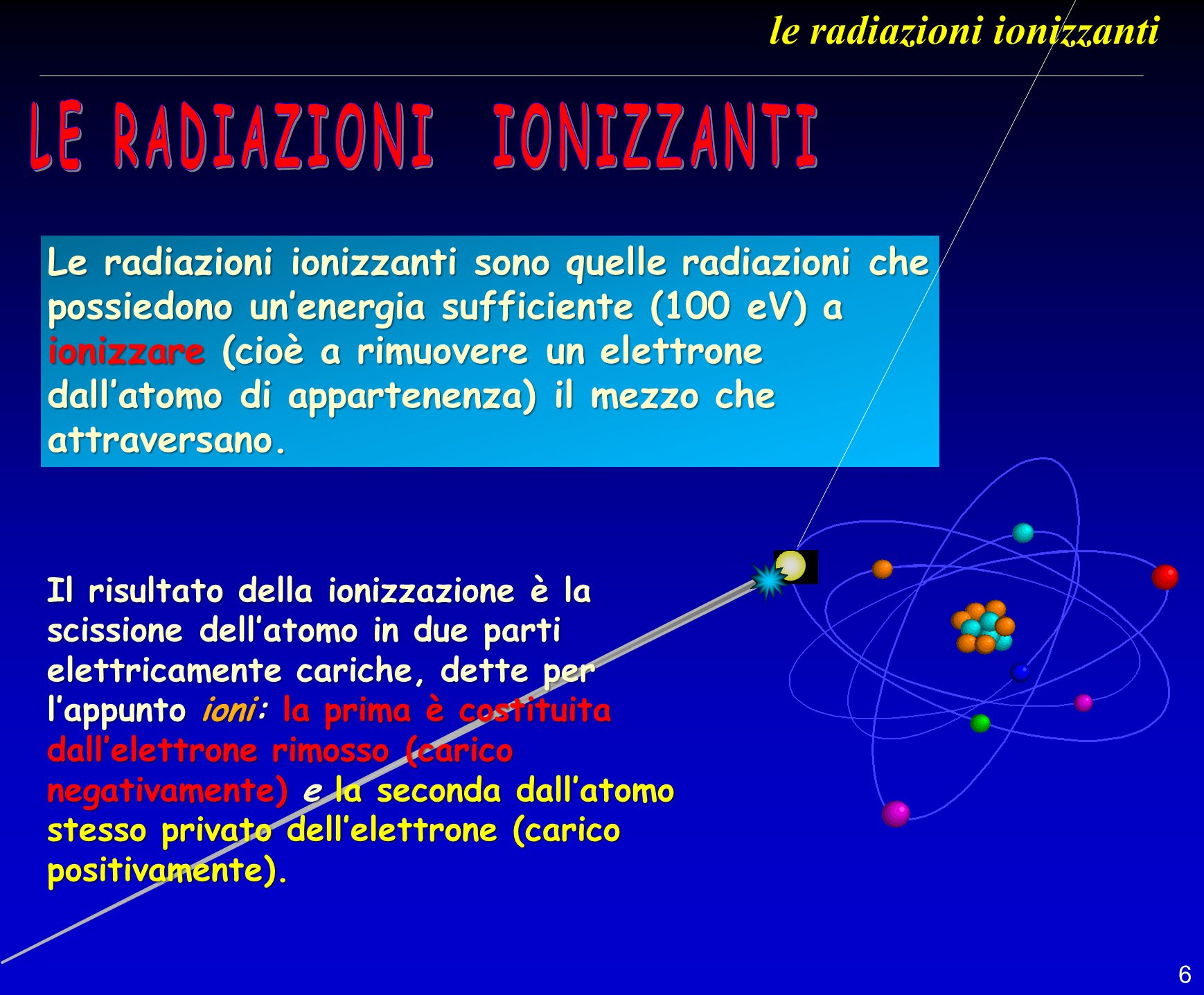 le radiazioni ionizzanti LE RADIAZIONI IONIZZANTI