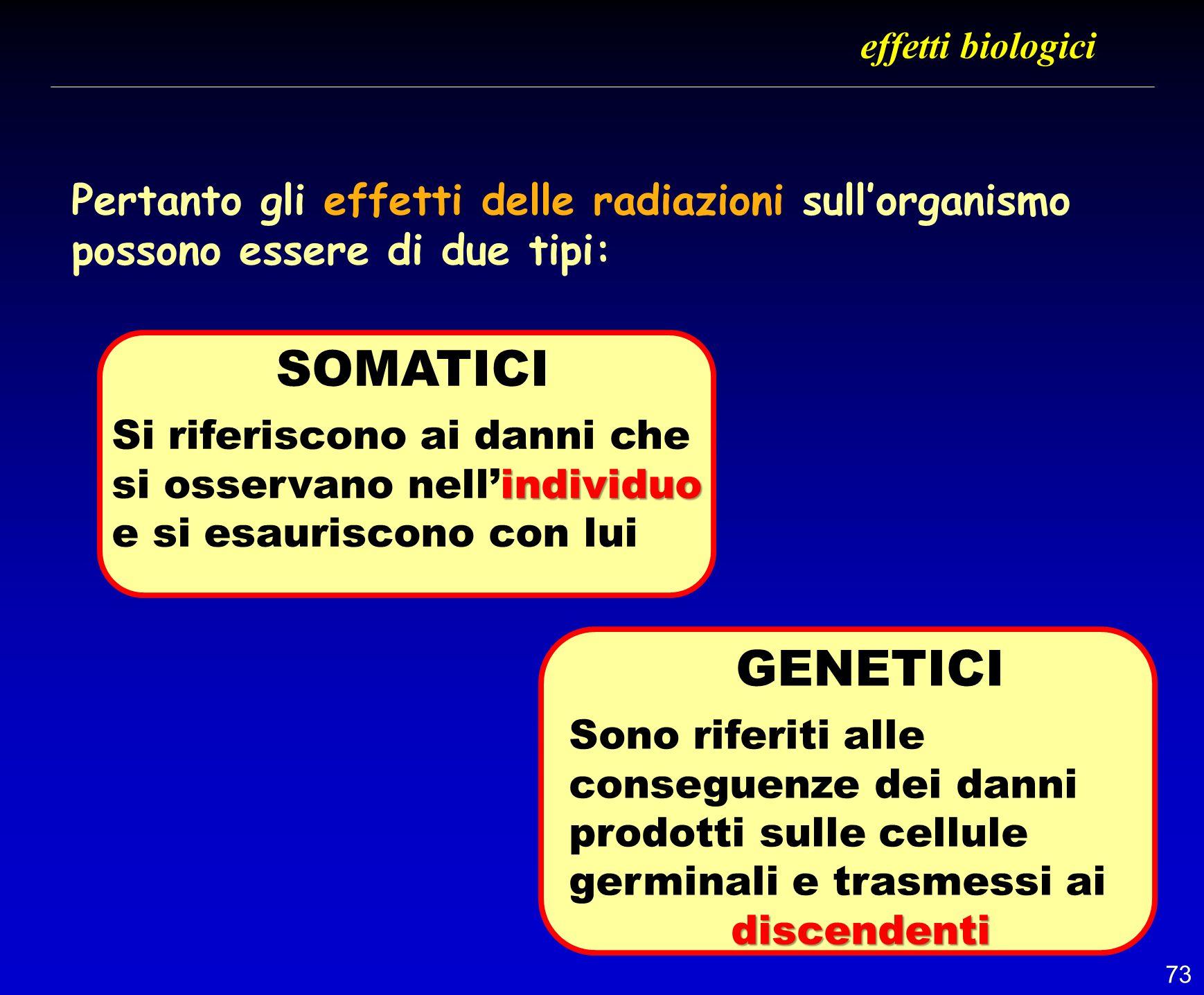 effetti biologici Pertanto gli effetti delle radiazioni sull'organismo possono essere di due tipi: SOMATICI.