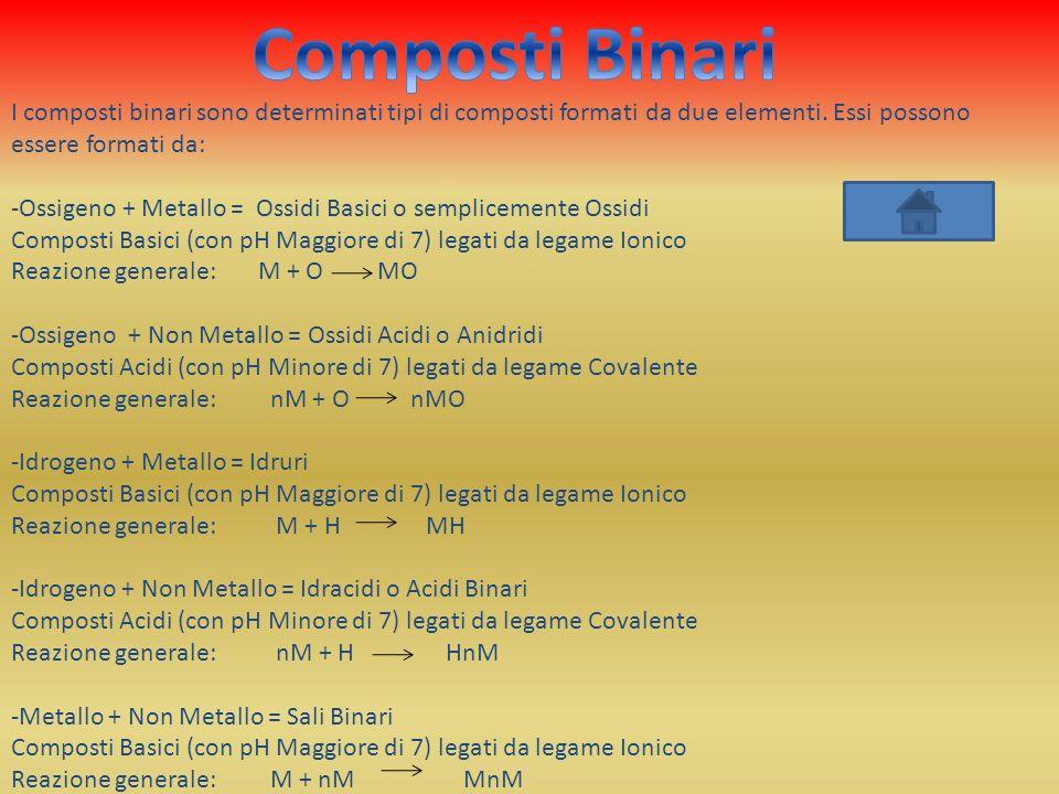 Composti Binari I composti binari sono determinati tipi di composti formati da due elementi. Essi possono essere formati da:
