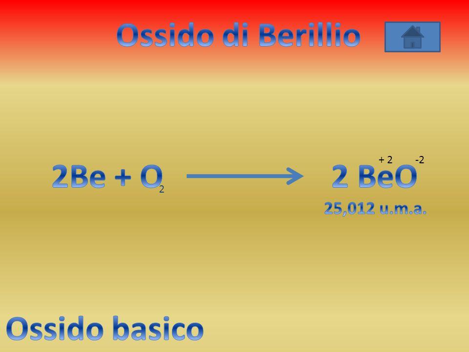 Ossido di Berillio 2Be + O 2 BeO Ossido basico