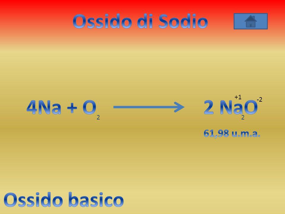 Ossido di Sodio 4Na + O 2 NaO Ossido basico