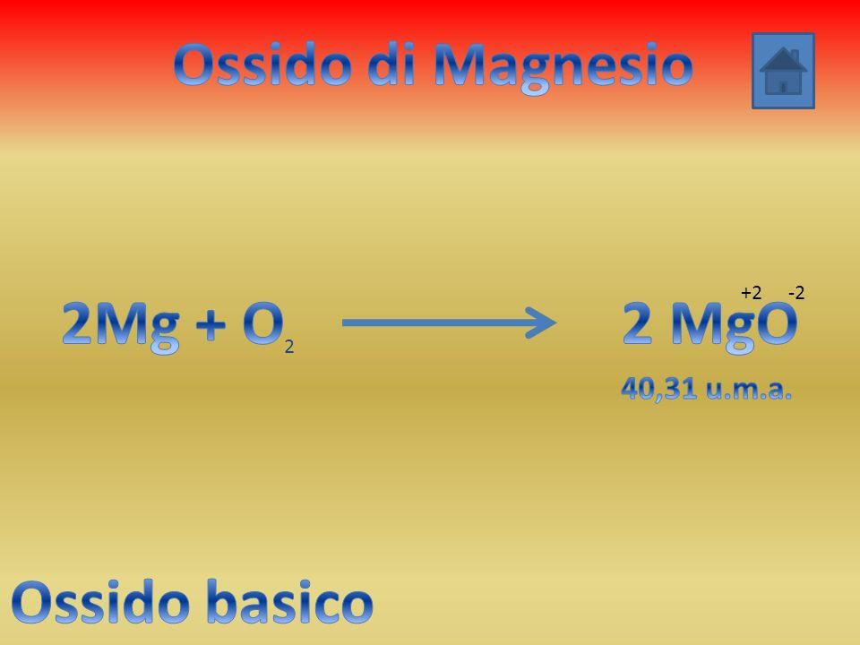 Ossido di Magnesio 2Mg + O 2 MgO Ossido basico